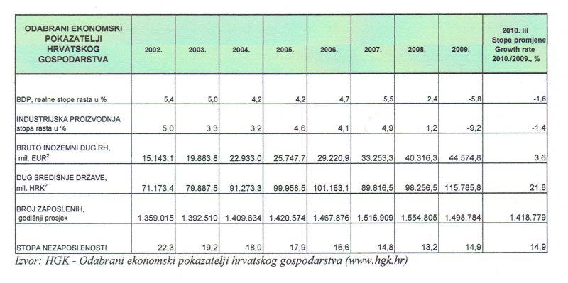 STRATEG.-201112016