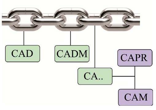 lanac CA