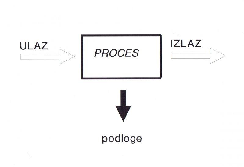 PROCES12052017
