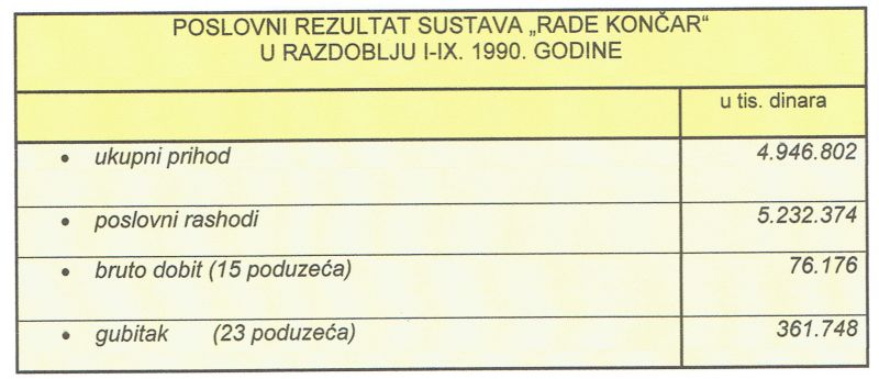 3. TABLICA-2