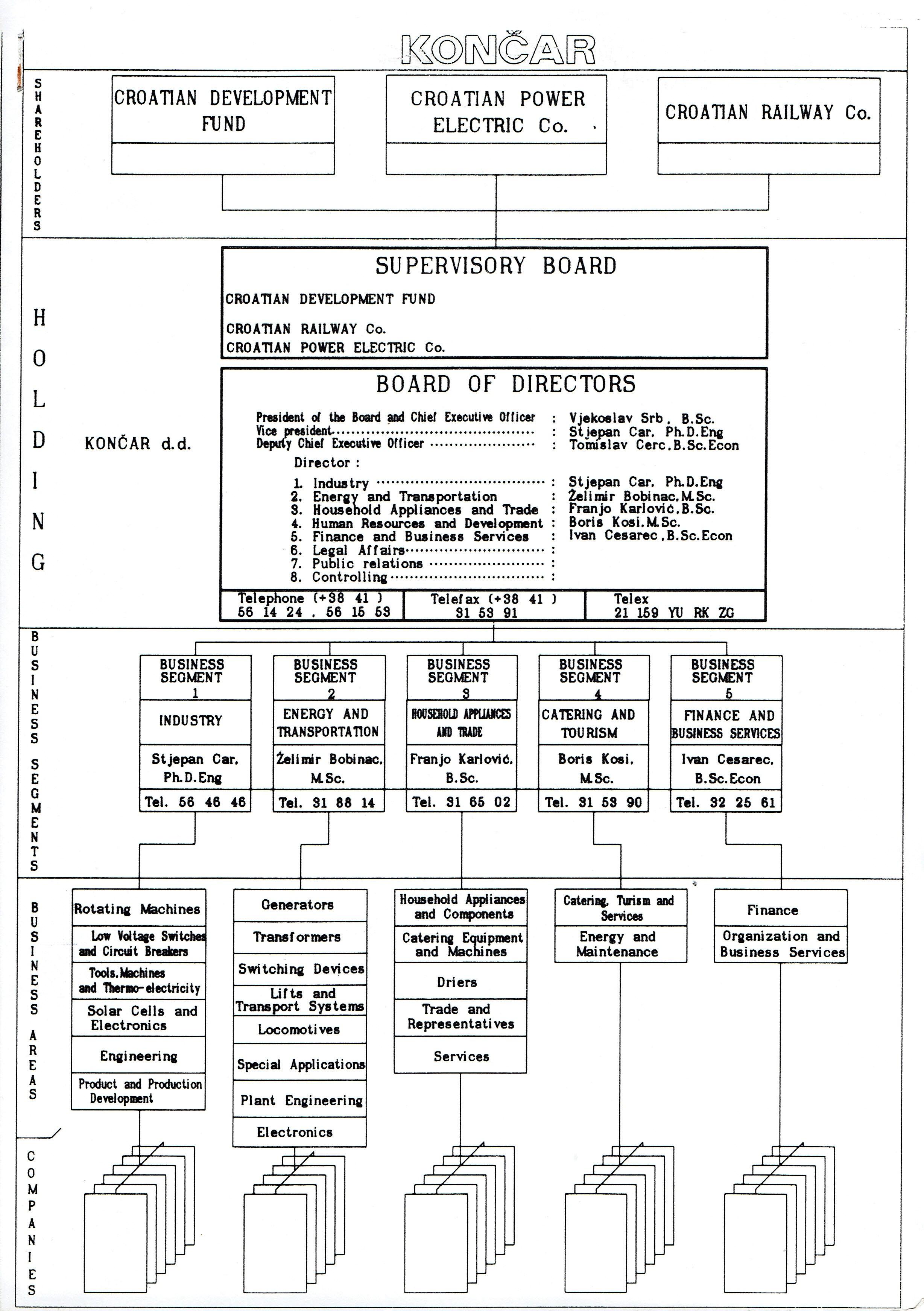 KONČAR-ORGANIZACIJA-1991.31072017