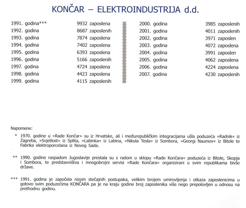 KONČAR-RADNICI-2