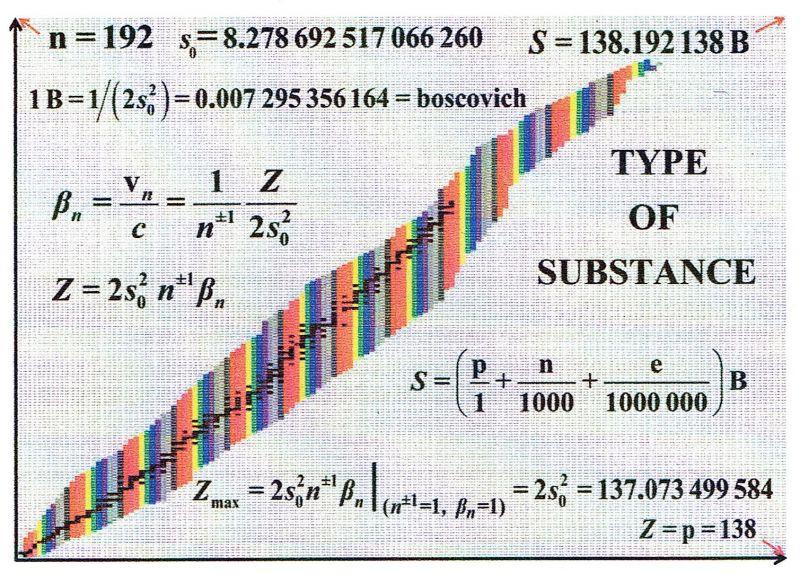 MPX18-grafikon